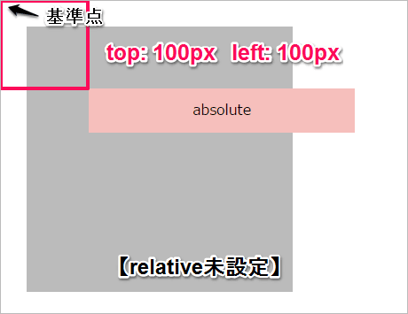 relative_absoluteその2