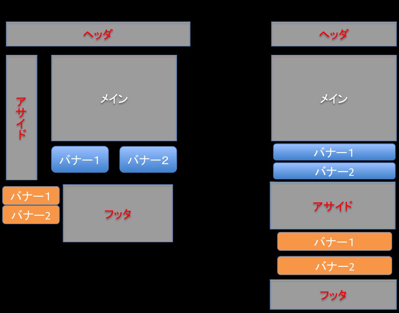 PC→SP
