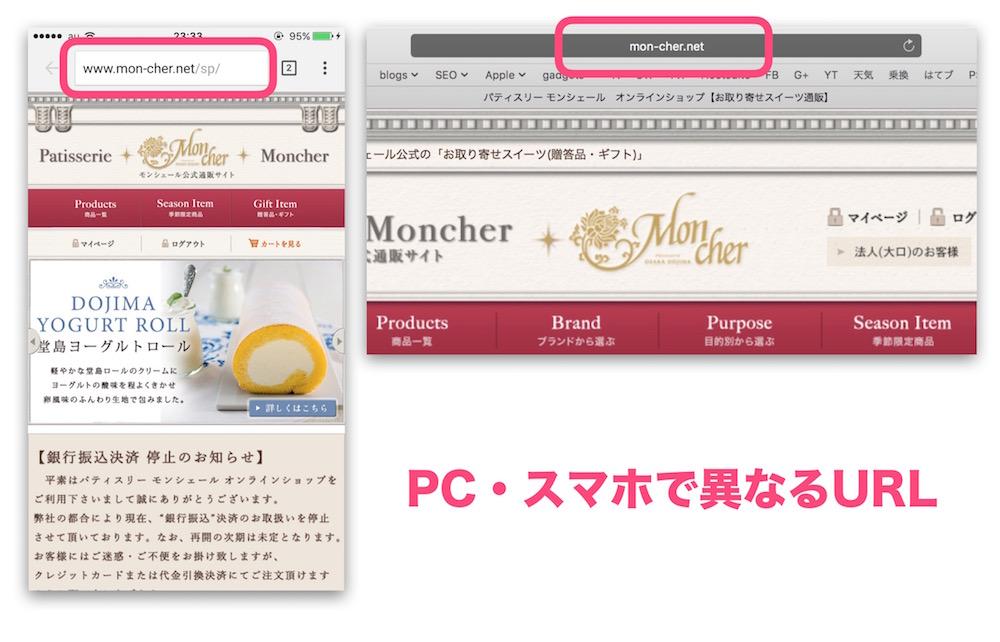 [2]動的な配信の例、URLは1つ、スマホとPCで別で作られ体験が異なるサイト例